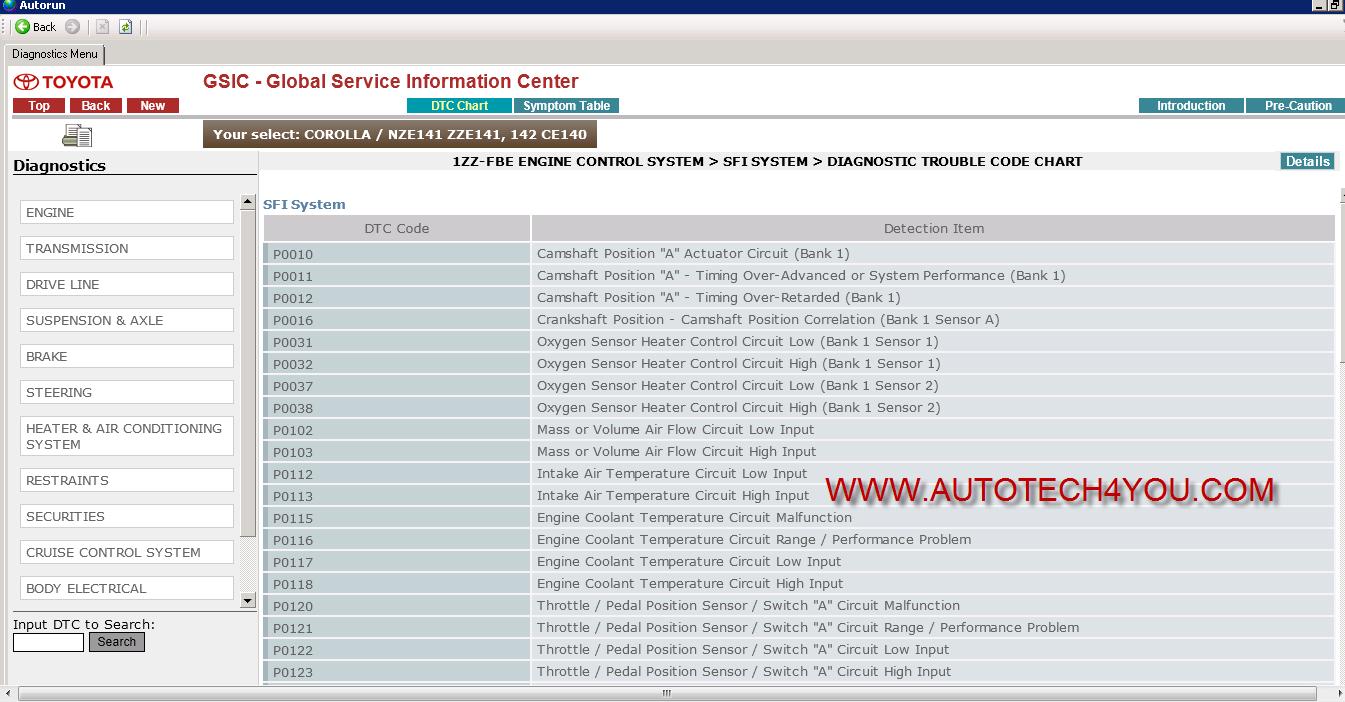 TOYOTA SERVICE MANUAL, AUTOTECH4YOU