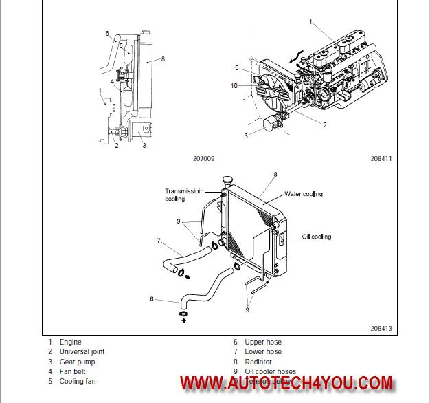 nissan forklift workshop manual autotech4you nissan forklift