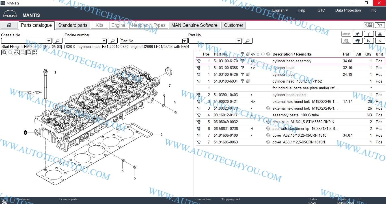 MAN WIS Motor Diagram