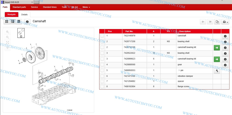 RENAULT IMPACT parts list