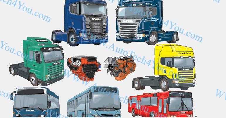 Scania Catalog