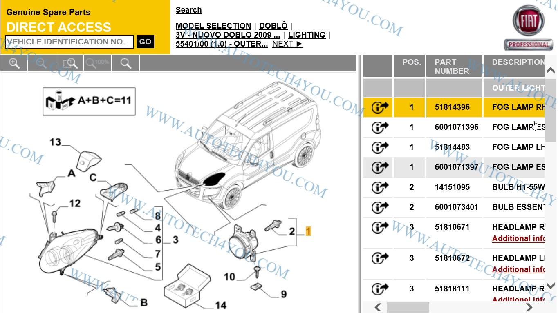 Fiat trucks EPC 4